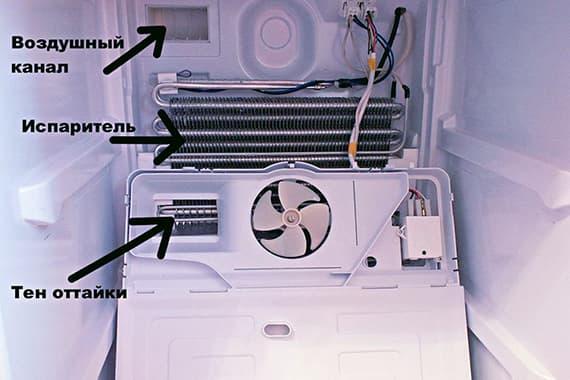 Испаритель в морозильной камере холодильника No Frost