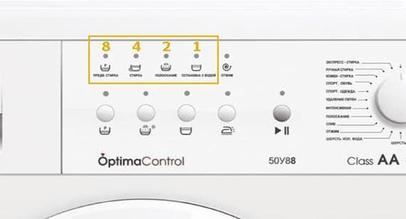 Ошибки в стиральных машинах Атлант серии SoftControl без дисплея