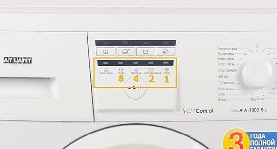 Ошибки в стиральных машинах Атлант серии OptimaControl без дисплея