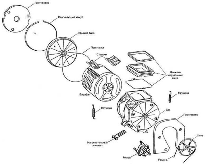 Схема разборка бака стиральной машины с вертикальной загрузкой