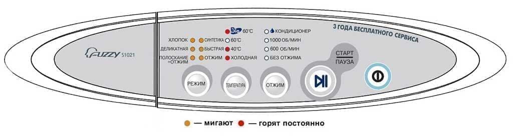 Код ошибки 6Е / bE / Eb в стиральной машине Самсунг без экрана