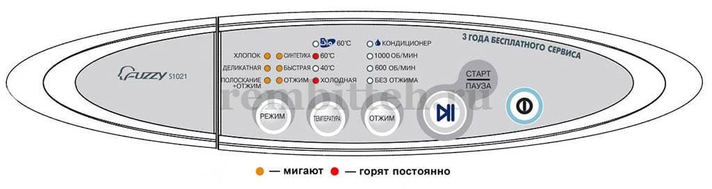 Стиральная Машина Самсунг Инструкция Коды Ошибок - фото 10